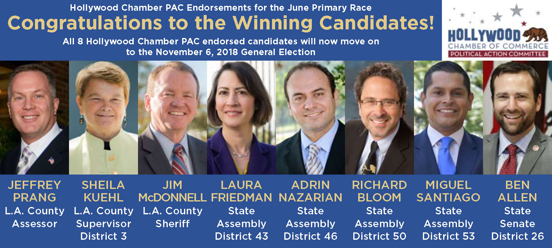 We congratulate all our Hollywood Chamber PAC endorsed winning candidates